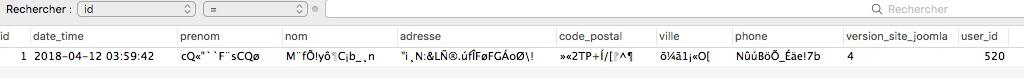 Données chiffrées enregistrées dans la base de données de Joomla!